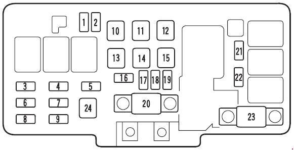 honda odyssey 2002 fuse box diagram