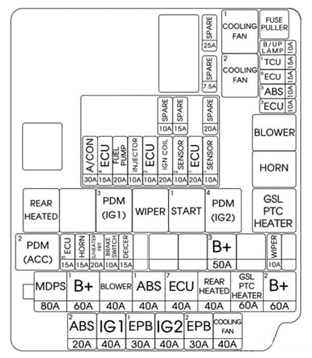 fuse box diagram smart car