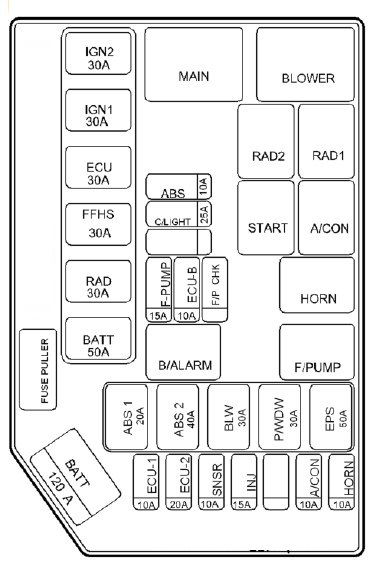 2008 lexus rx 350 fuse box diagram