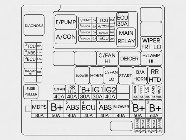 Hyundai Tucson (2015) \u2013 fuse box diagram - CARKNOWLEDGE