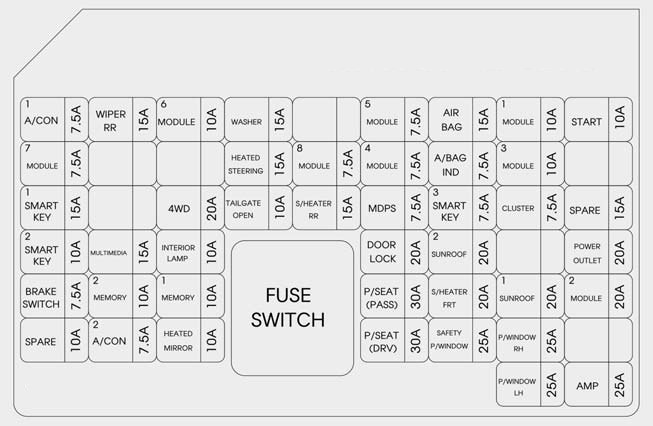 Hyundai Tucson (2016) \u2013 fuse box diagram - CARKNOWLEDGE