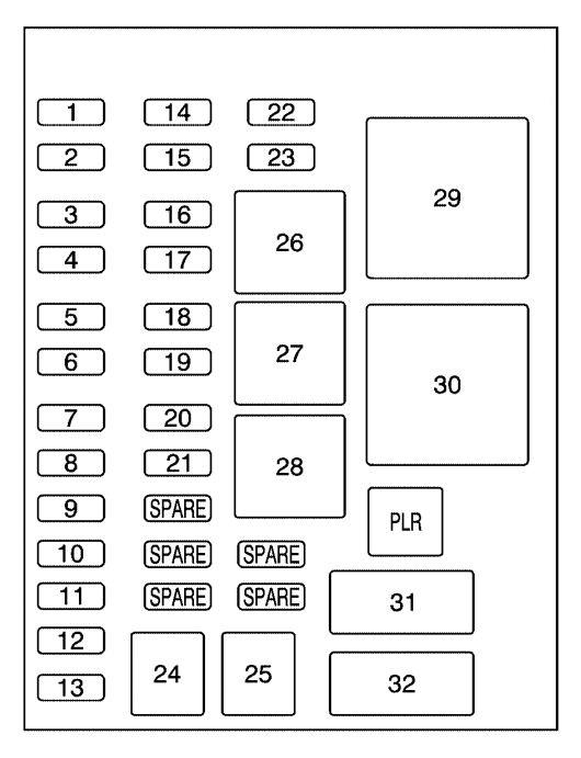 pontiac montana fuse box diagram interior
