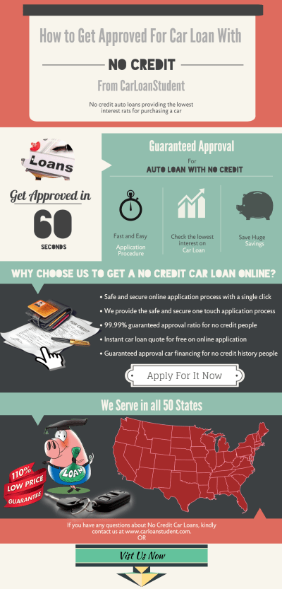 Infographic:- How to get approved for car loan with no credit