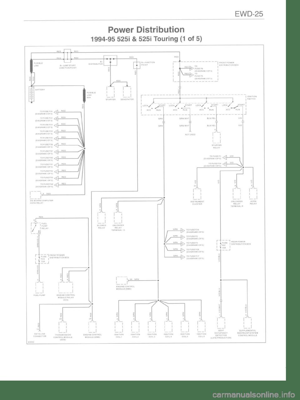 2006 saab 93 convertible wiring diagram