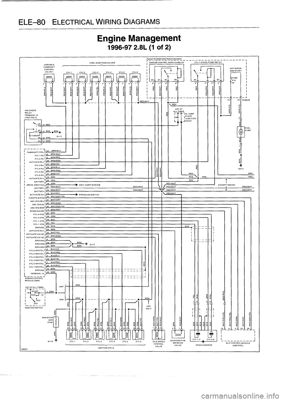 e46 m3 ecu wiring diagram