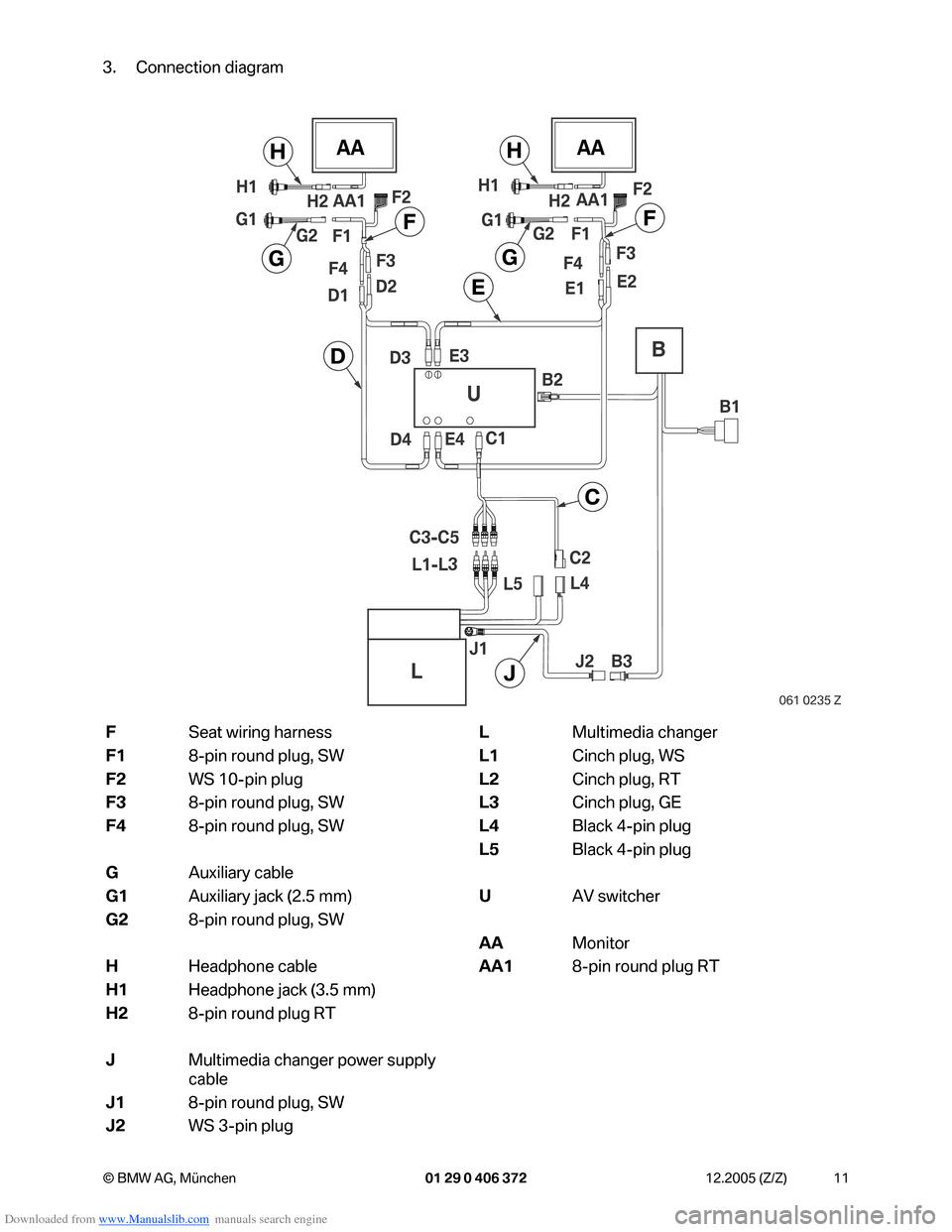 Bmw E38 Engine Bay Diagrams Auto Electrical Wiring Diagram E10