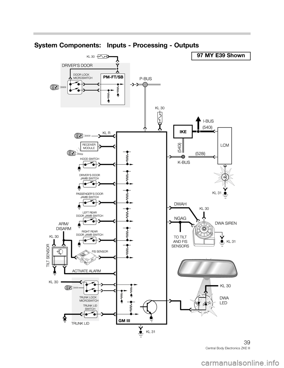 mini chopper ignition switch wiring diagram image wiring