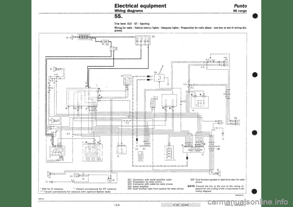 fiat punto wiring diagrams pictures wiring diagrams