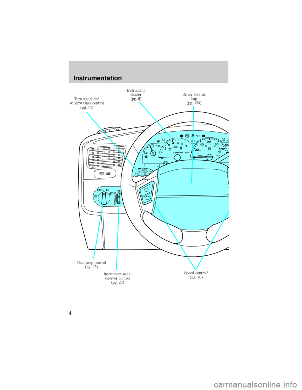 Fj Brake Controller Wiring Harness Auto Electrical Diagram Toyota Trailer