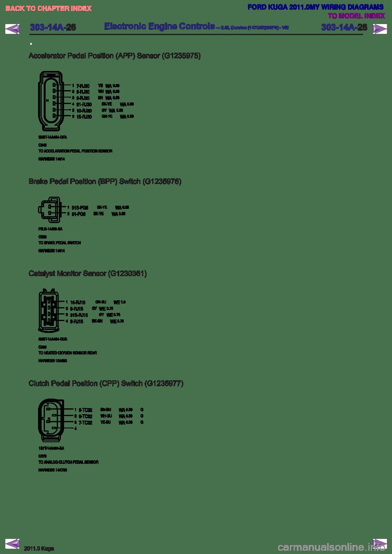 ford ba workshop wiring diagram