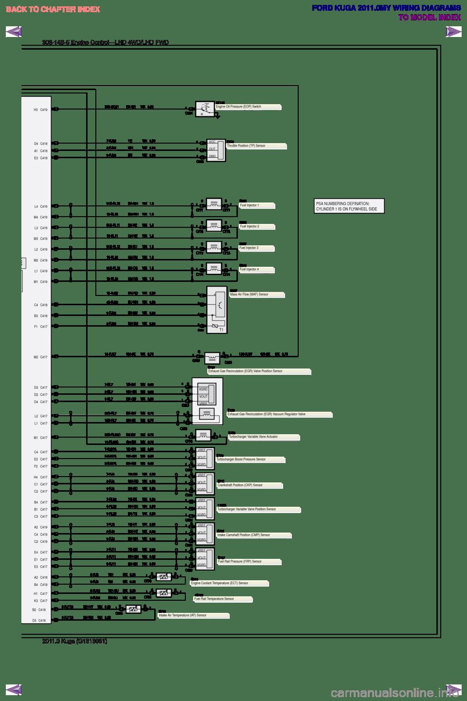 wiring diagram ford kuga