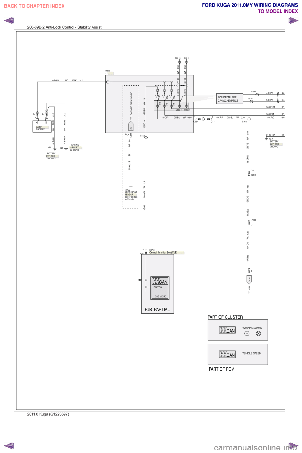 ford kuga wiring diagrams