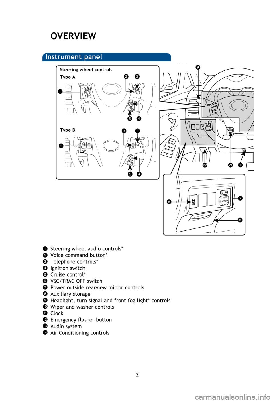 2007 toyota prius schema cablage