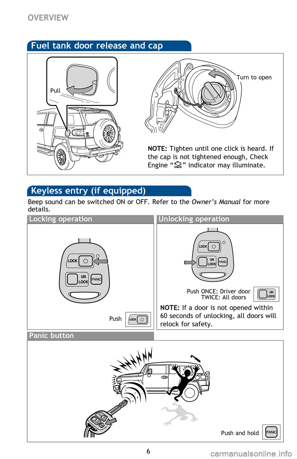 wiring harness for fj cruiser