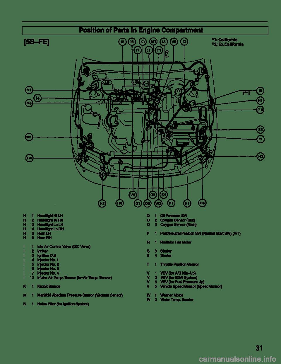 echo wiring harness wiring diagram wiring schematics
