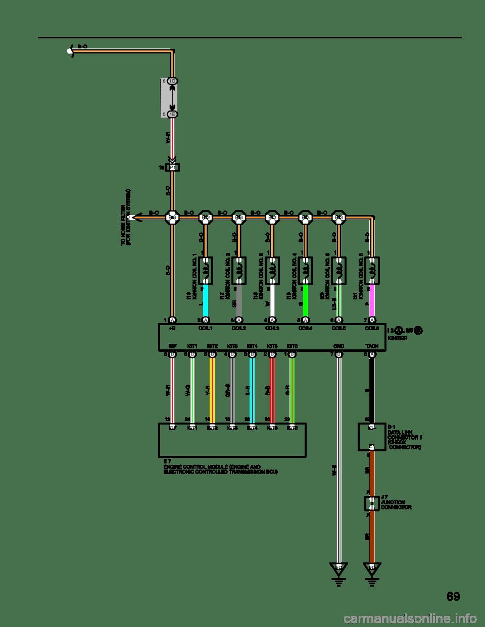 2b1 wiring diagram repair manual
