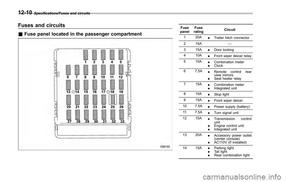 2003 subaru impreza wrx fuse diagram