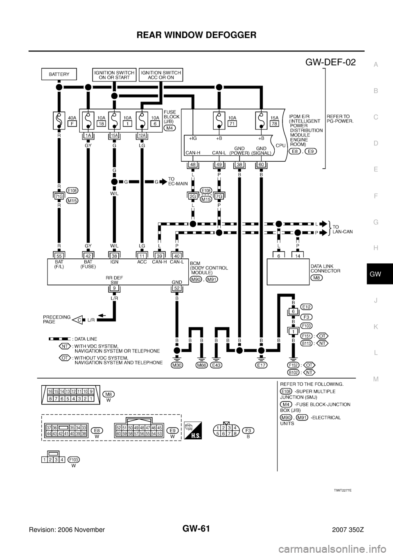 99 yukon fuse diagram