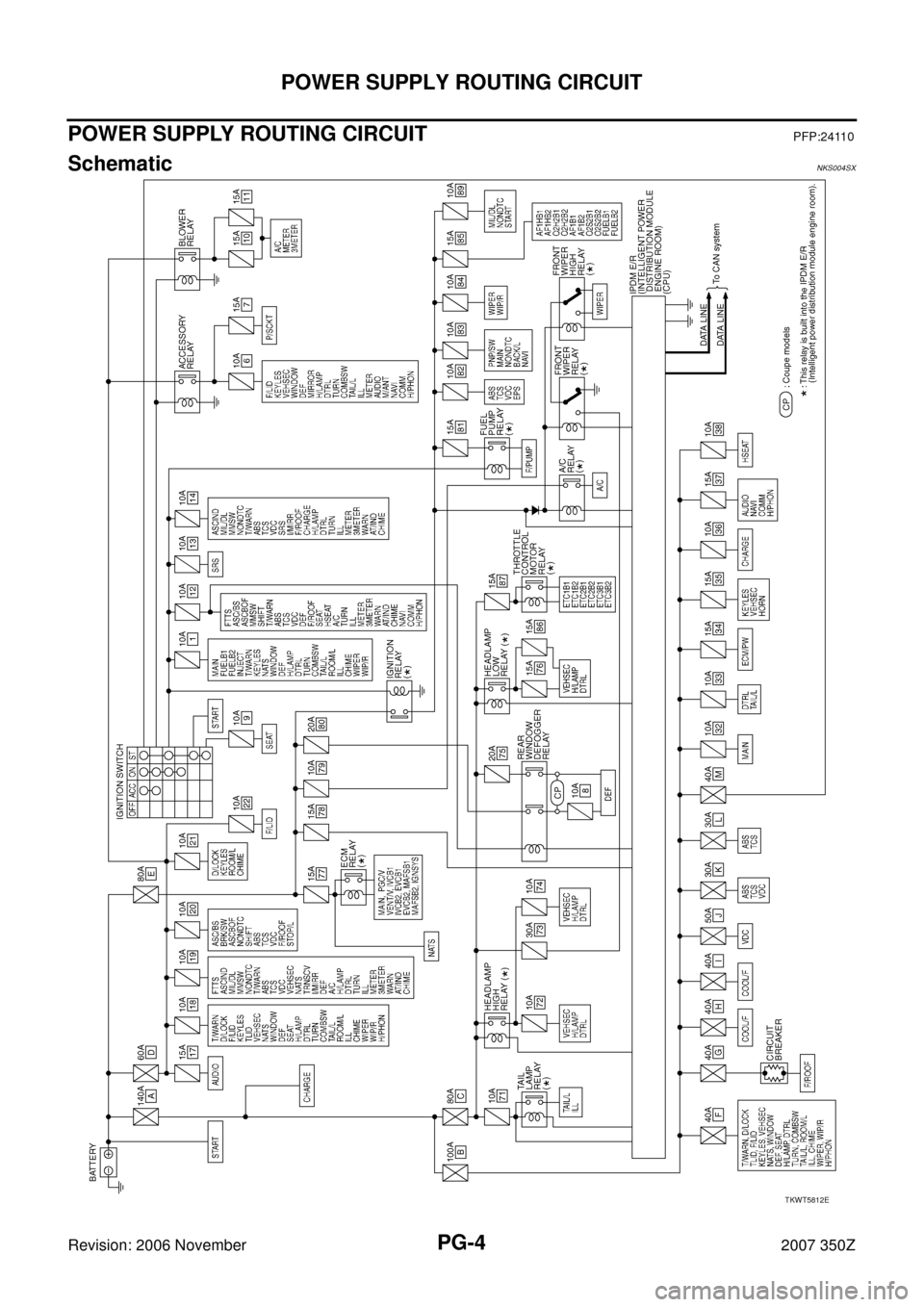 2000 nissan frontier fuse box further electrical wiring diagram on