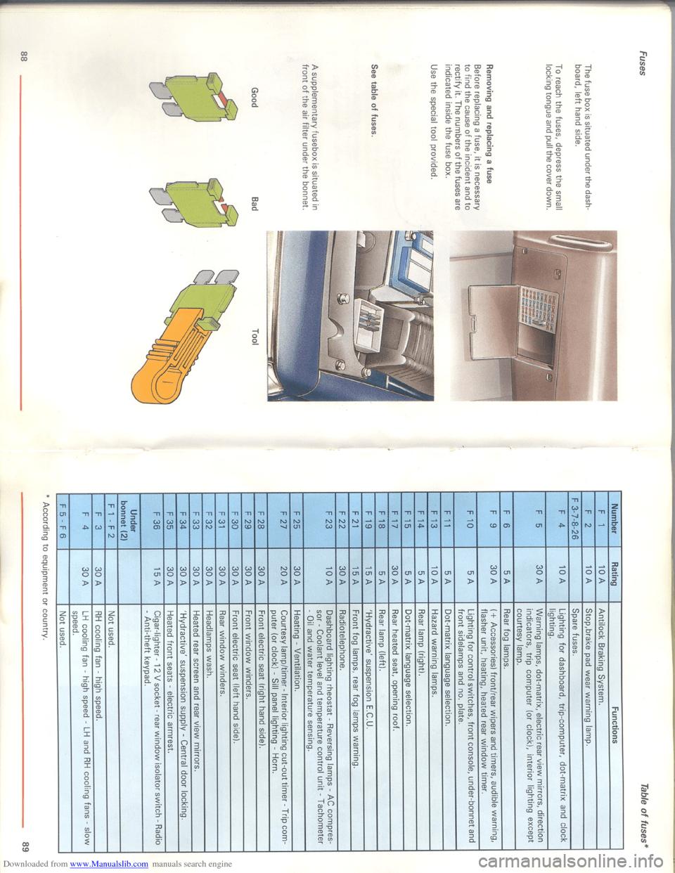 Diagram Database - Just The Best Diagram database Website | Citroen Nemo Fuse Box Diagram |  | racine.snadiagram.hosteria87.it