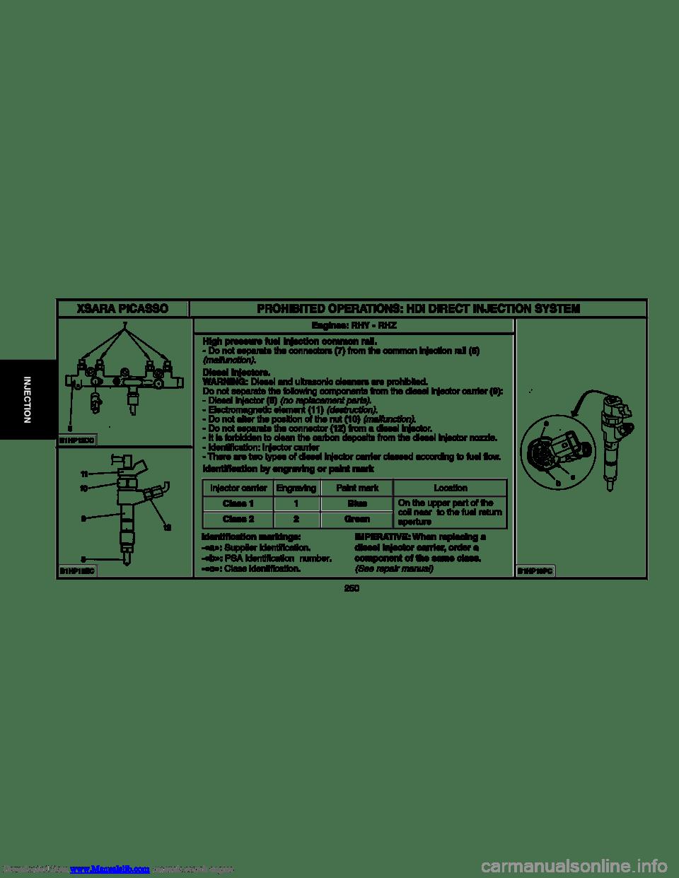 citroen xsara workshop wiring diagram