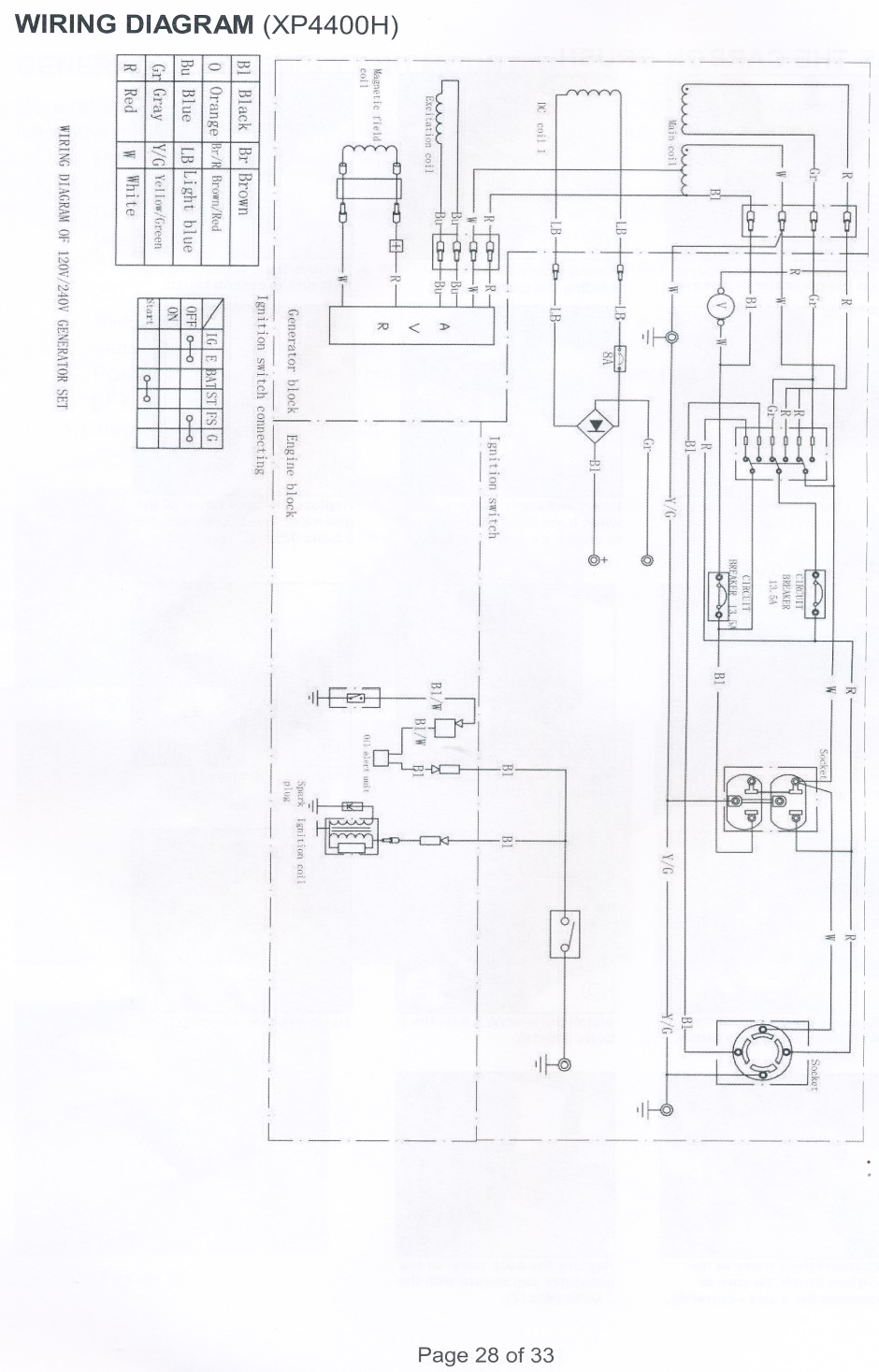 wiring diagram genset denyo