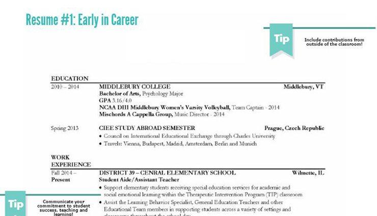 Sample Resume Series Part I New Teacher Carney Sandoe  Associates