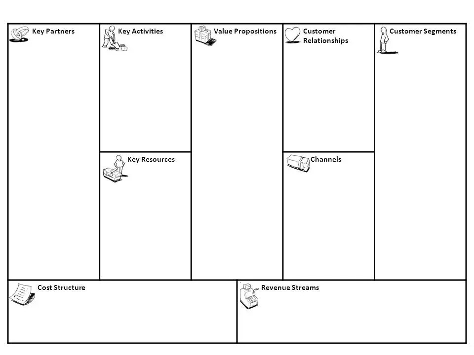 Business Model Canvas - Caroliorg