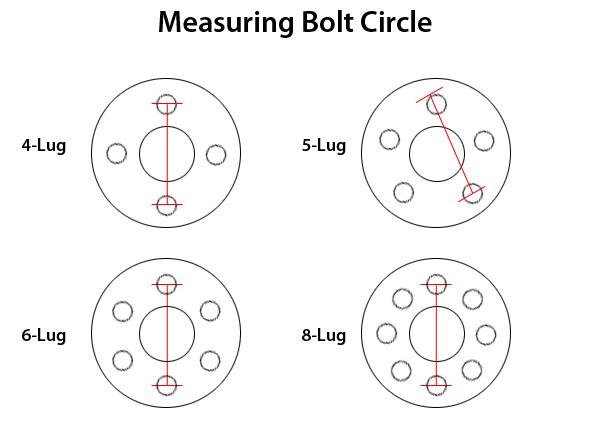 circle bolt diagram