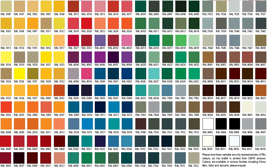 Ral Powder Coating Color Chart Choice Image - chart design for project