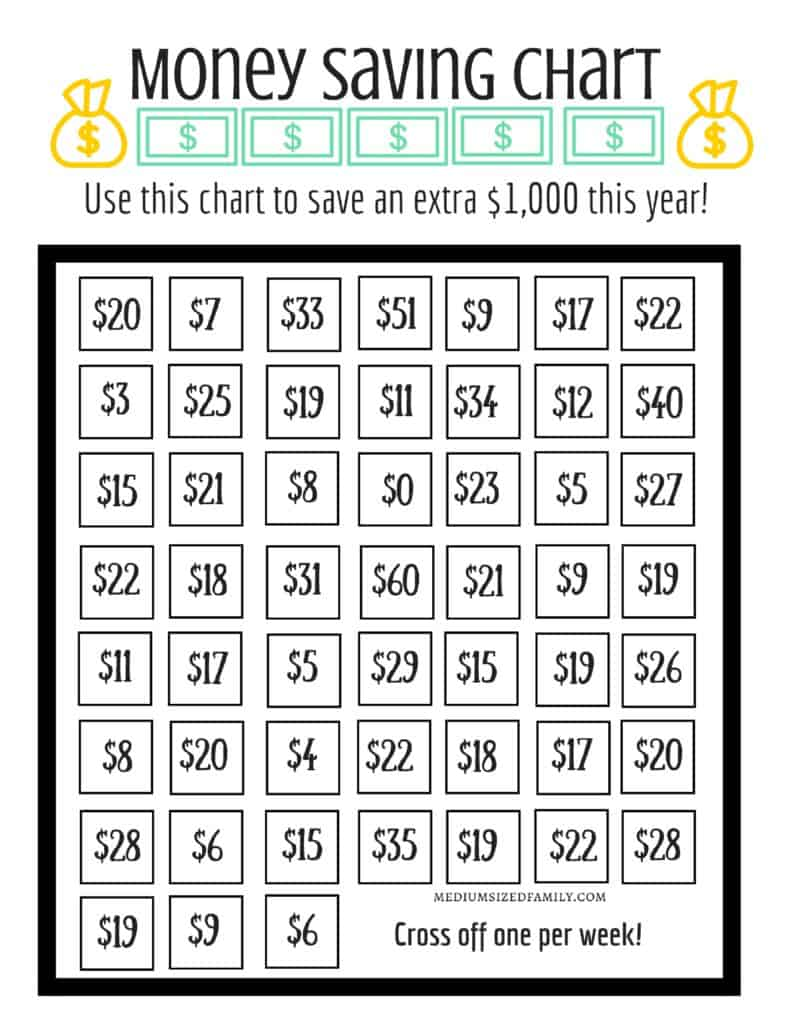 money saving goal chart