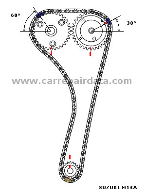 Suzuki Diagrama del motor