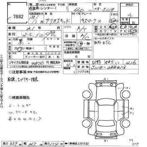 daihatsu move fuse box location