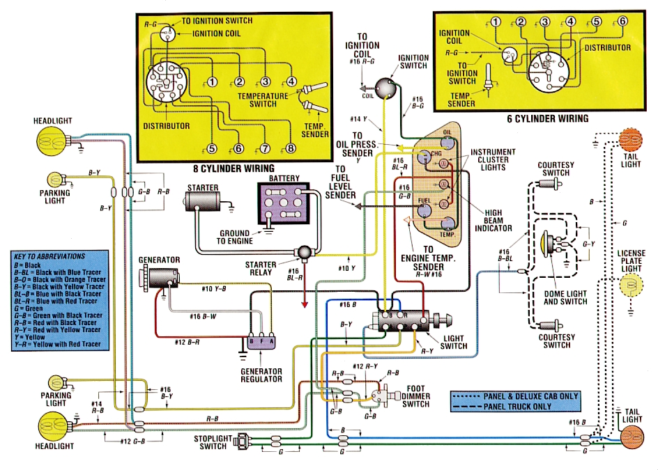 Ford Pinto Wiring Wiring Diagram