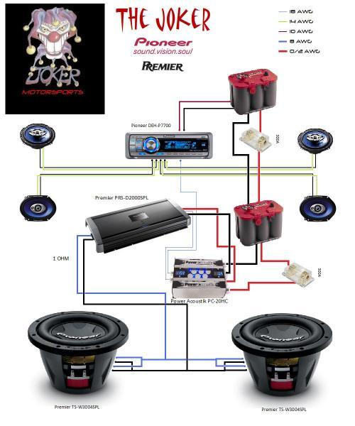 Car Audio Install Diagrams - Wiring Diagrams Wire