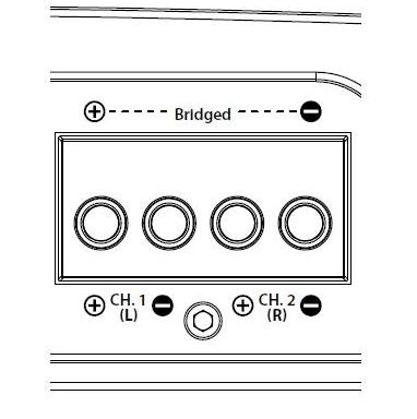 What it means to bridge a car stereo amp - Car Stereo Reviews  News