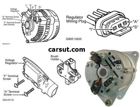 Ford Escape Alternator Wiring circuit diagram template