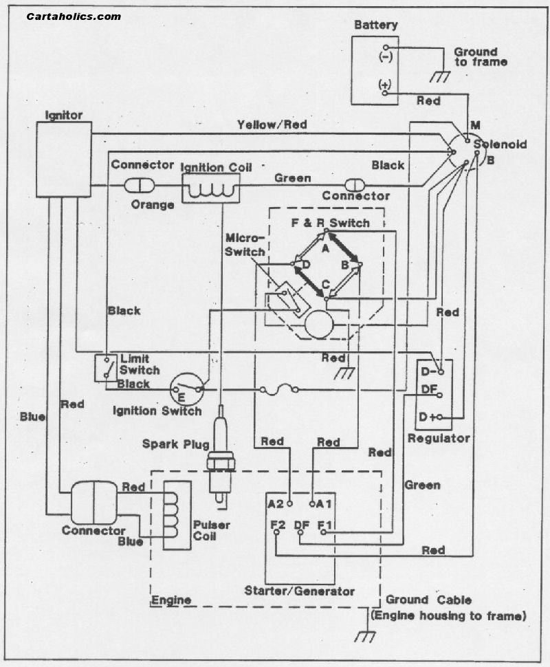 1996 ezgo gas wiring diagram