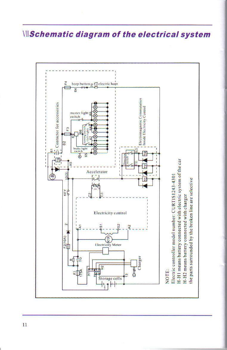 wiring diagram for 07 star golf cart
