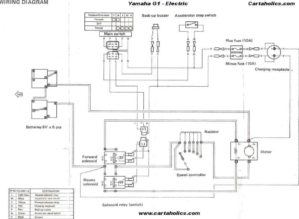 G16e Wiring Diagram - Auto Electrical Wiring Diagram on