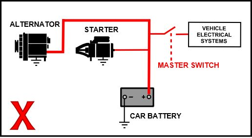 Battery Isolator Switch CARTEK Motorsport Electronics
