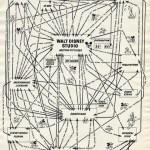 Disney Organization Chart