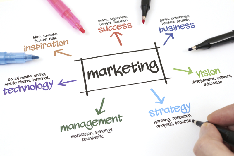 marketing, advertising,