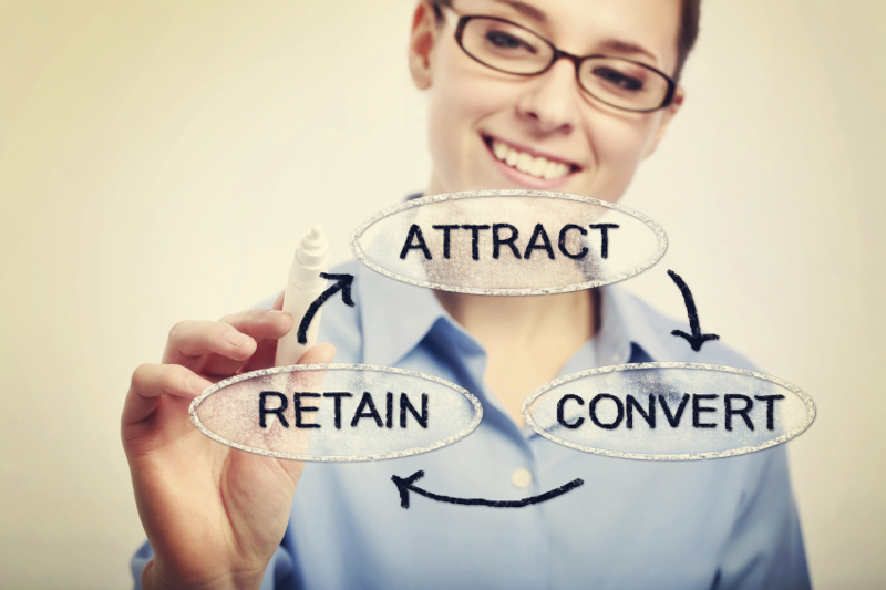 customer loyalty, customer service, customer retention, customer satisfaction, retaining customers, customer base, satisfaction, strategy, service, attracting new business