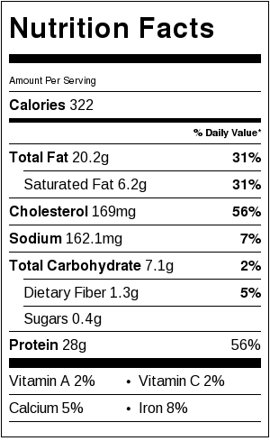 chipotle ranch wings nutritional info