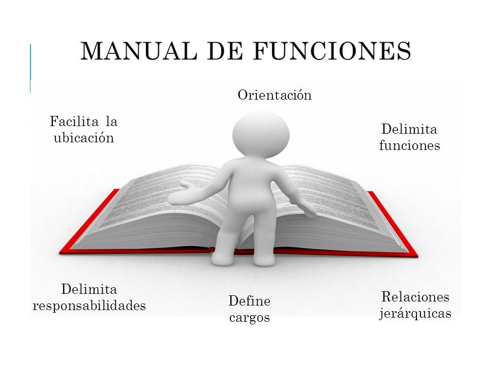 MANUAL-DE-FUNCIONESjpg - funciones