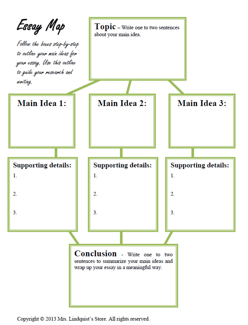 persuasive writing graphic organizer for middle school persuasive writing graphic organizer for middle school persuasive writing worksheetsworksheets expository persuasive writing casa de
