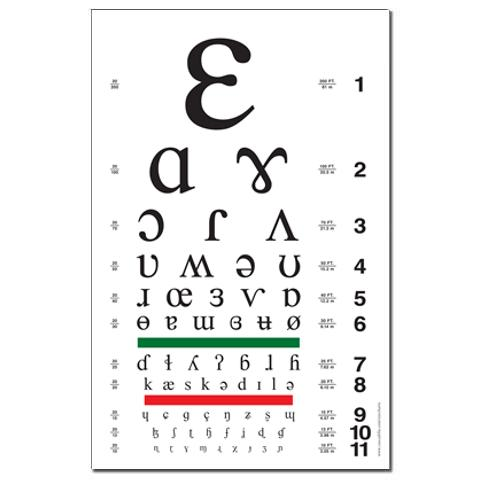 Ipa Eye Chart Ipa Chart Download Ipa Chart International Phonetic - eye chart template