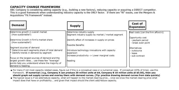 Case Interview Example \u2013 Capacity Change Framework