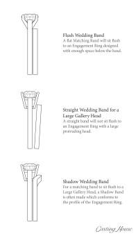 Types of Wedding Band Settings   Flush, Straight & Shadow